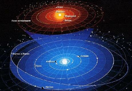 Приглядимся к Солнечной системе