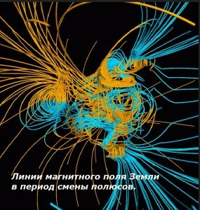 Фото астрономия - Линии магнитного поля Земли и при смены полюсов.
