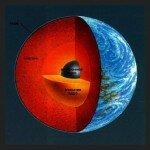 Модель Земли