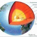 Плотность и состав. Плотность внутреннего ядра известна только приблизительно