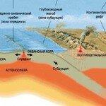 Открытие движения тектонических плит