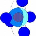 Атом Бора