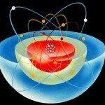 Структура атомов
