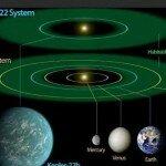 Есть ли надежда найти планеты типа Земли у других звезд?