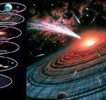 Класс солнечной системы
