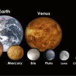 Размер Солнечной системы
